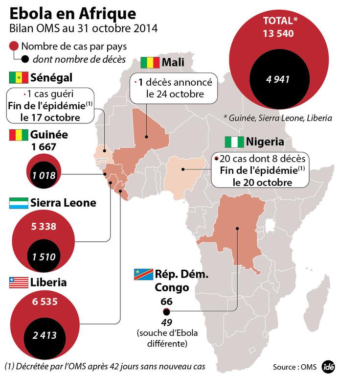 la-carte-du-bilan-d-ebola-au-1er-novembre-2014-11300130kvfxy